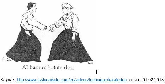 Aikido'yu öğrenenlerin sitesi